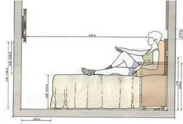 На каком уровне вешать телевизор на стену?
